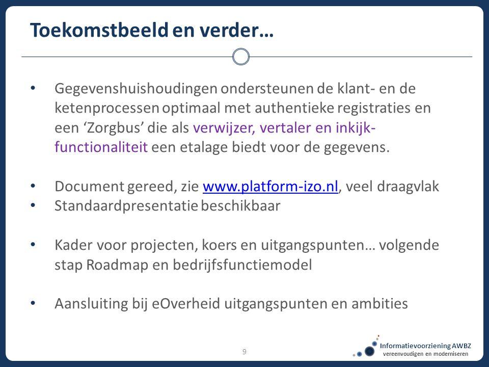 Informatievoorziening AWBZ vereenvoudigen en moderniseren 9 Toekomstbeeld en verder… Gegevenshuishoudingen ondersteunen de klant- en de ketenprocessen
