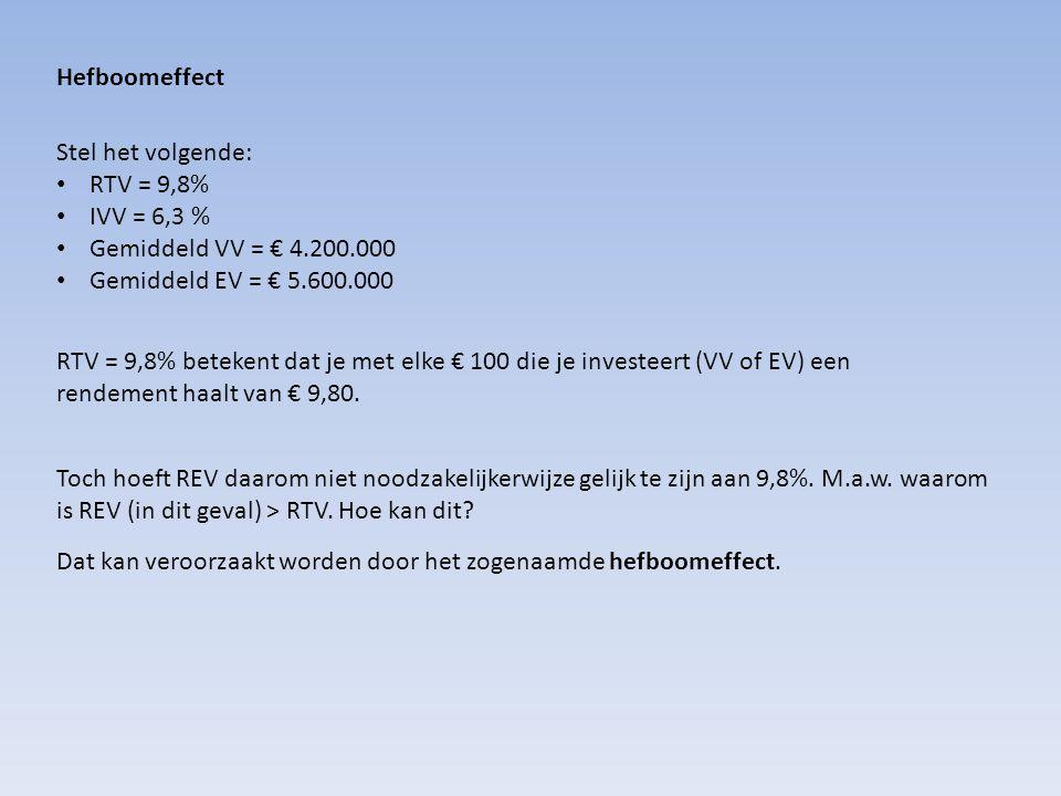 Hefboomeffect Stel het volgende: RTV = 9,8% IVV = 6,3 % Gemiddeld VV = € 4.200.000 Gemiddeld EV = € 5.600.000 RTV = 9,8% betekent dat je met elke € 100 die je investeert (VV of EV) een rendement haalt van € 9,80.