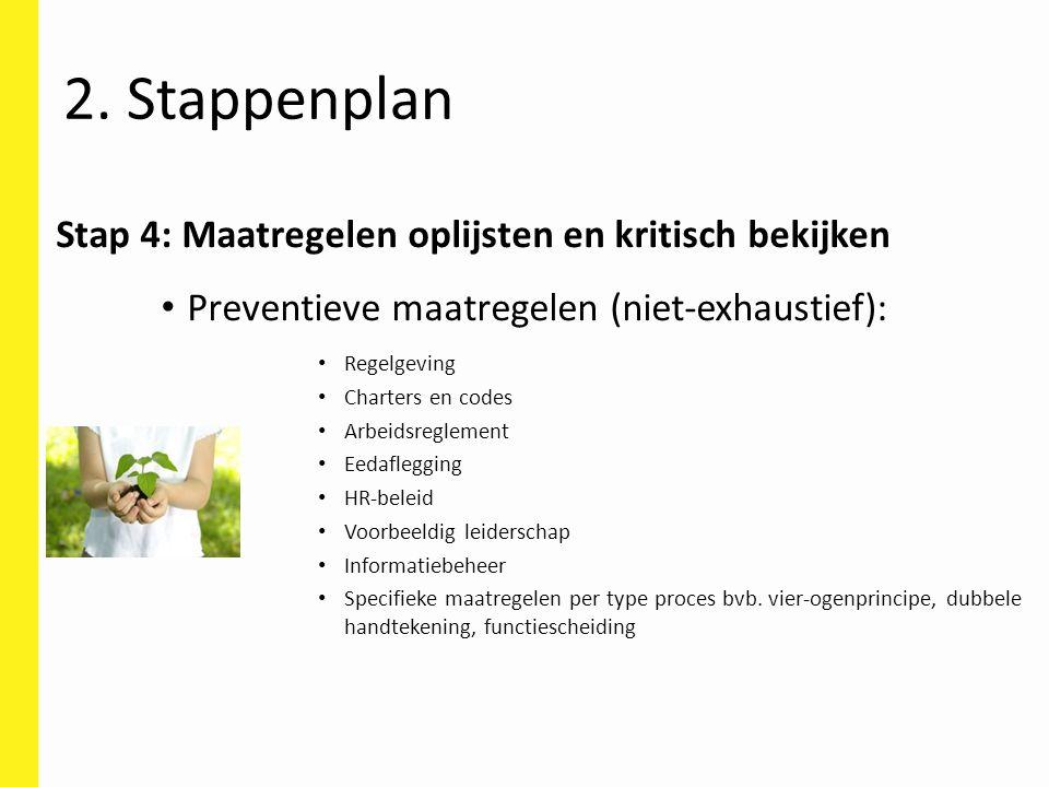 Stap 4: Maatregelen oplijsten en kritisch bekijken Preventieve maatregelen (niet-exhaustief): Regelgeving Charters en codes Arbeidsreglement Eedaflegg