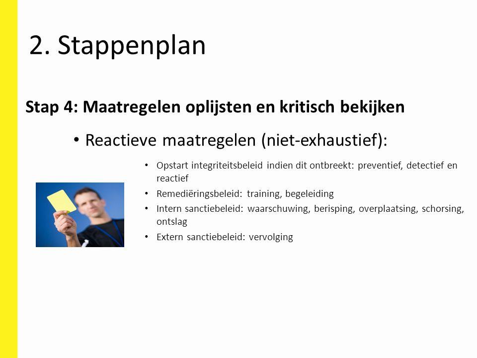 Stap 4: Maatregelen oplijsten en kritisch bekijken Reactieve maatregelen (niet-exhaustief): Opstart integriteitsbeleid indien dit ontbreekt: preventie