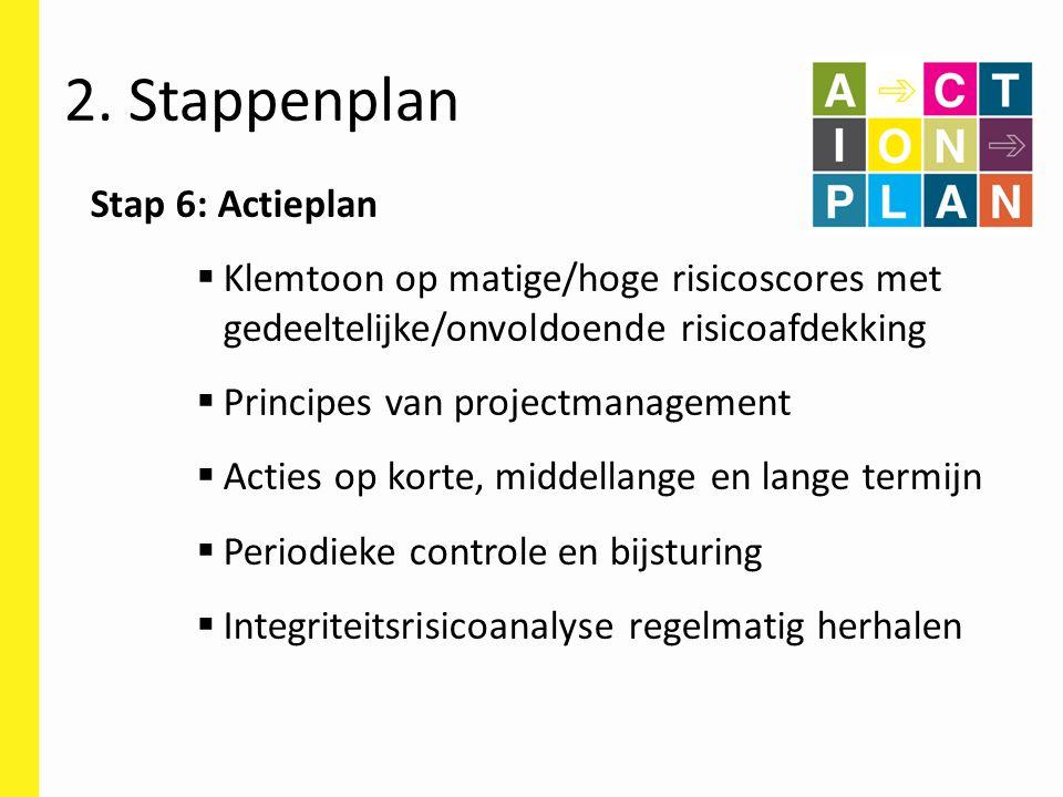 Stap 6: Actieplan  Klemtoon op matige/hoge risicoscores met gedeeltelijke/onvoldoende risicoafdekking  Principes van projectmanagement  Acties op k