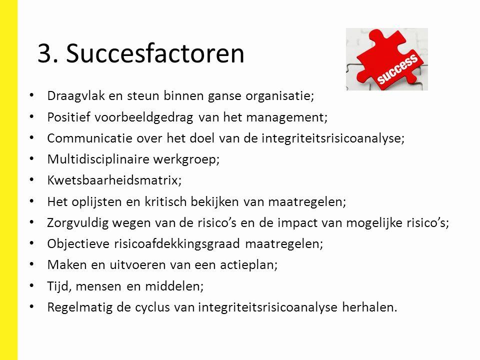 Draagvlak en steun binnen ganse organisatie; Positief voorbeeldgedrag van het management; Communicatie over het doel van de integriteitsrisicoanalyse;