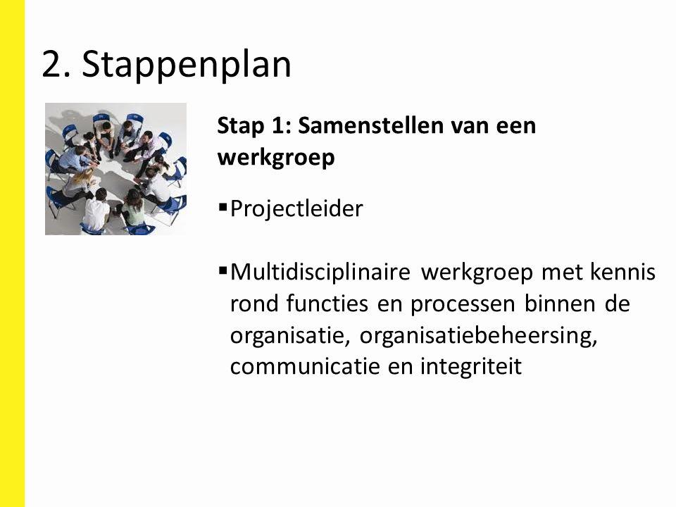 2. Stappenplan Stap 1: Samenstellen van een werkgroep  Projectleider  Multidisciplinaire werkgroep met kennis rond functies en processen binnen de o