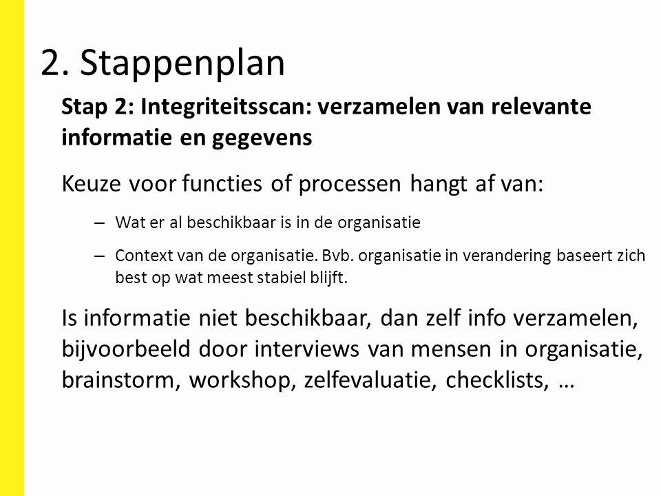 Stap 2: Integriteitsscan: verzamelen van relevante informatie en gegevens Keuze voor functies of processen hangt af van: – Wat er al beschikbaar is in