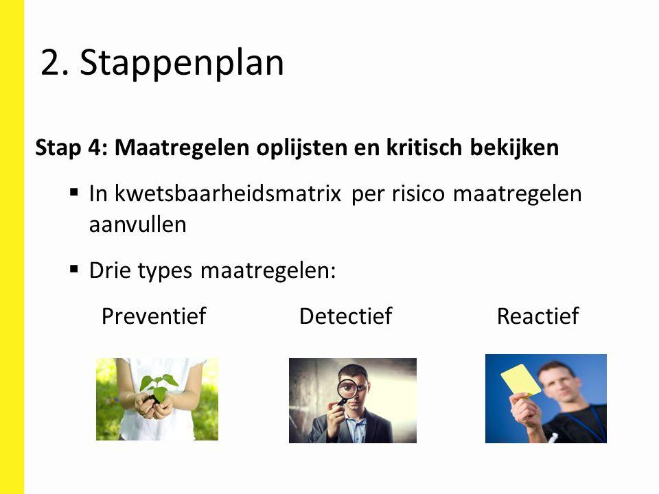 Stap 4: Maatregelen oplijsten en kritisch bekijken  In kwetsbaarheidsmatrix per risico maatregelen aanvullen  Drie types maatregelen: PreventiefDete