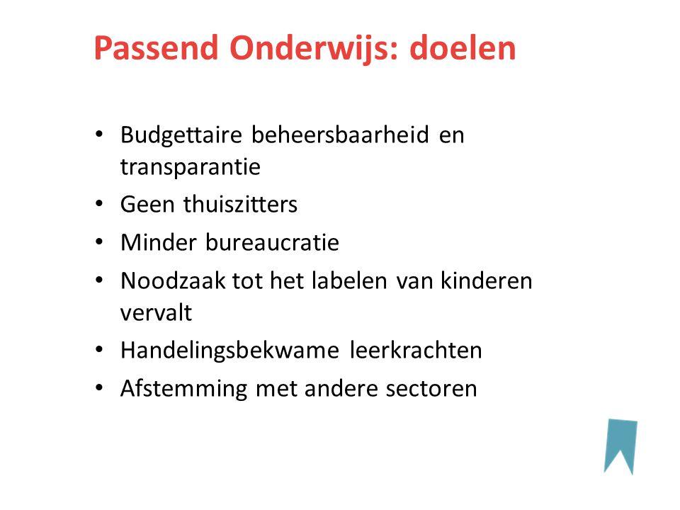 Budgettaire beheersbaarheid en transparantie Geen thuiszitters Minder bureaucratie Noodzaak tot het labelen van kinderen vervalt Handelingsbekwame lee