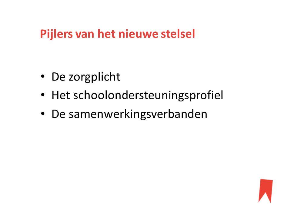 De zorgplicht Het schoolondersteuningsprofiel De samenwerkingsverbanden Pijlers van het nieuwe stelsel