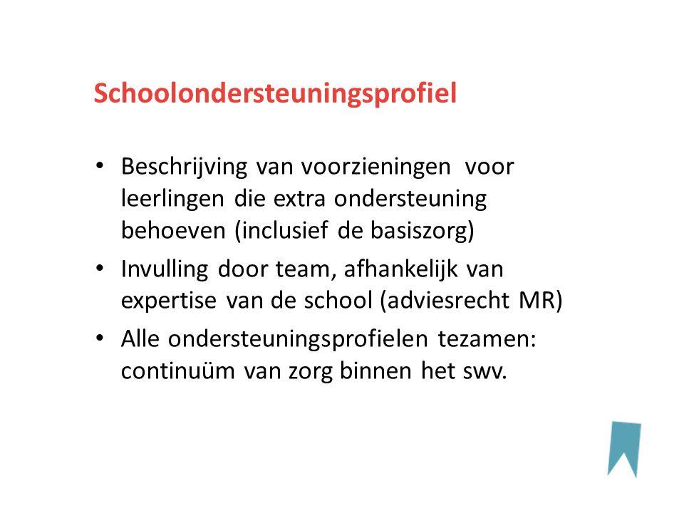 Beschrijving van voorzieningen voor leerlingen die extra ondersteuning behoeven (inclusief de basiszorg) Invulling door team, afhankelijk van expertise van de school (adviesrecht MR) Alle ondersteuningsprofielen tezamen: continuüm van zorg binnen het swv.