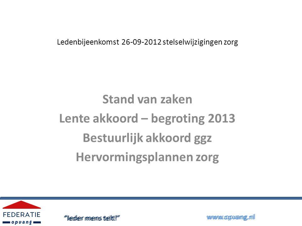 Ledenbijeenkomst 26-09-2012 stelselwijzigingen zorg Stand van zaken Lente akkoord – begroting 2013 Bestuurlijk akkoord ggz Hervormingsplannen zorg Ieder mens telt! www.opvang.nl
