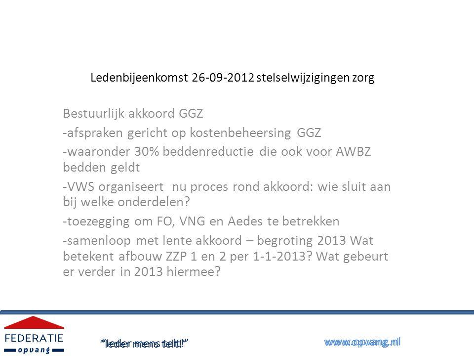 Ledenbijeenkomst 26-09-2012 stelselwijzigingen zorg Bestuurlijk akkoord GGZ -afspraken gericht op kostenbeheersing GGZ -waaronder 30% beddenreductie die ook voor AWBZ bedden geldt -VWS organiseert nu proces rond akkoord: wie sluit aan bij welke onderdelen.