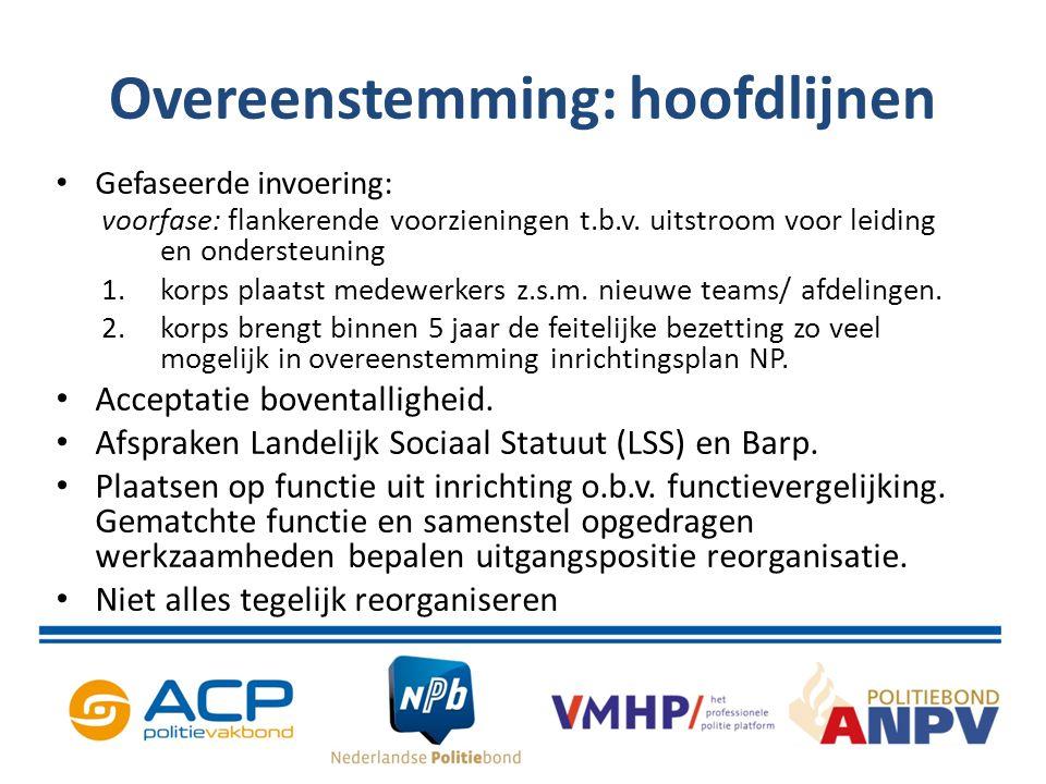 Overeenstemming: hoofdlijnen Gefaseerde invoering: voorfase: flankerende voorzieningen t.b.v. uitstroom voor leiding en ondersteuning 1.korps plaatst