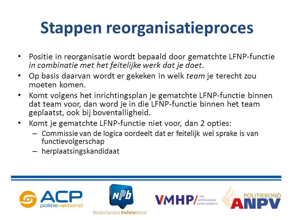 Stappen reorganisatieproces Positie in reorganisatie wordt bepaald door gematchte LFNP-functie in combinatie met het feitelijke werk dat je doet. Op b