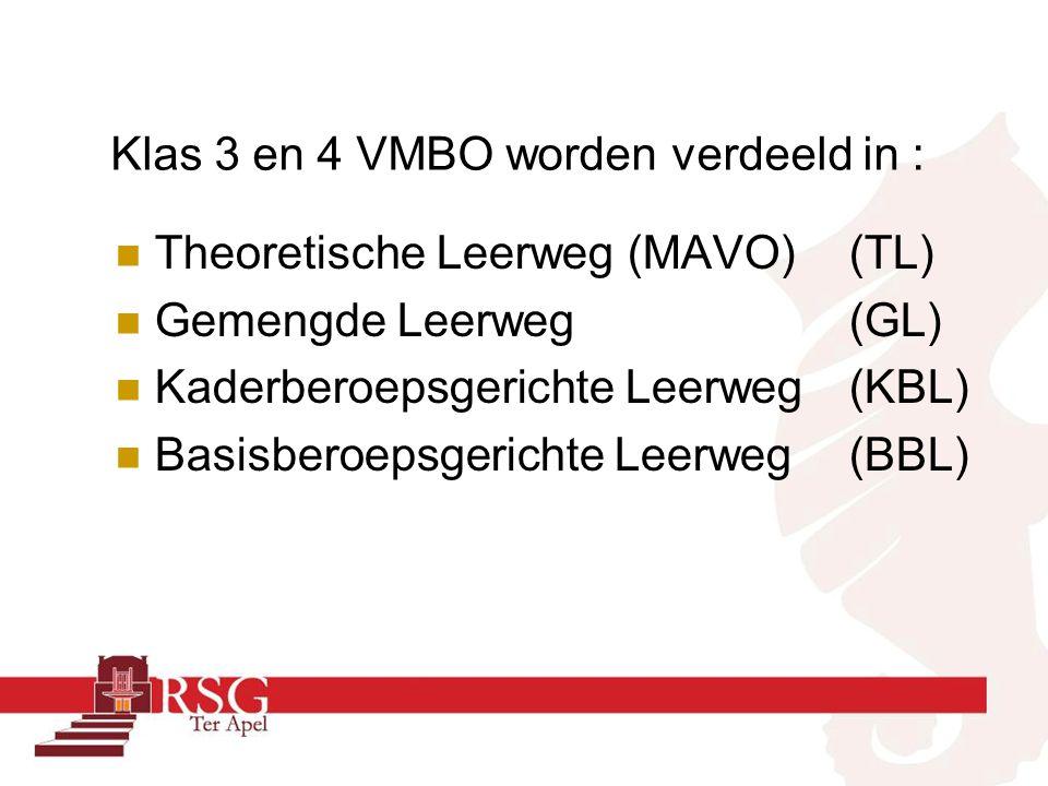 Techniek Breed (BBL en KBL) Examenvakken Nederlands Engels Techniek Breed Wiskunde Maatschappijleer 1 Nask 1
