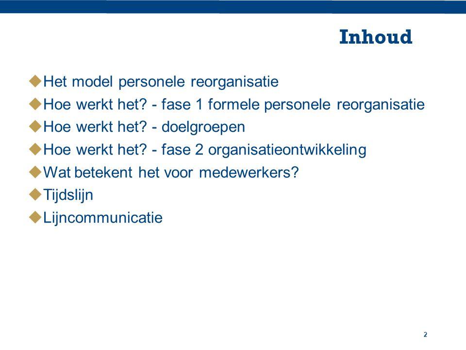 2 Inhoud  Het model personele reorganisatie  Hoe werkt het.