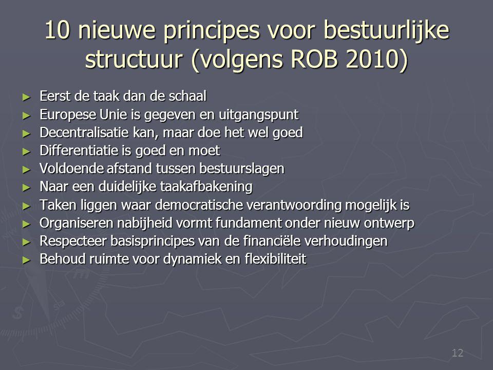 12 10 nieuwe principes voor bestuurlijke structuur (volgens ROB 2010) ► Eerst de taak dan de schaal ► Europese Unie is gegeven en uitgangspunt ► Decen