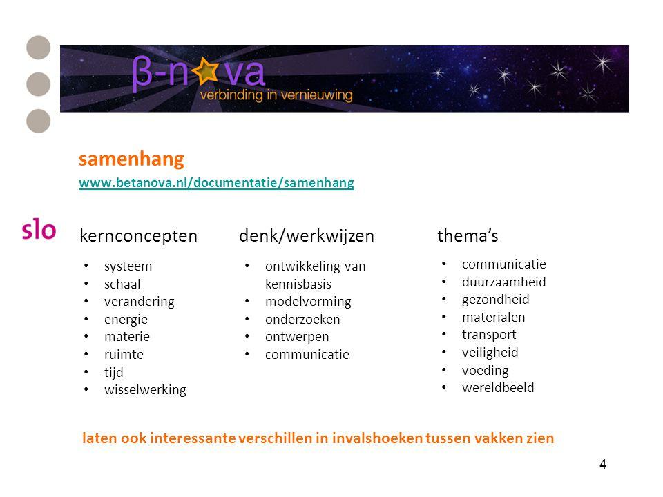 samenhang www.betanova.nl/documentatie/samenhang 4 laten ook interessante verschillen in invalshoeken tussen vakken zien kernconceptendenk/werkwijzent