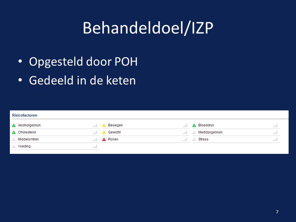 Behandeldoel/IZP Opgesteld door POH Gedeeld in de keten 7