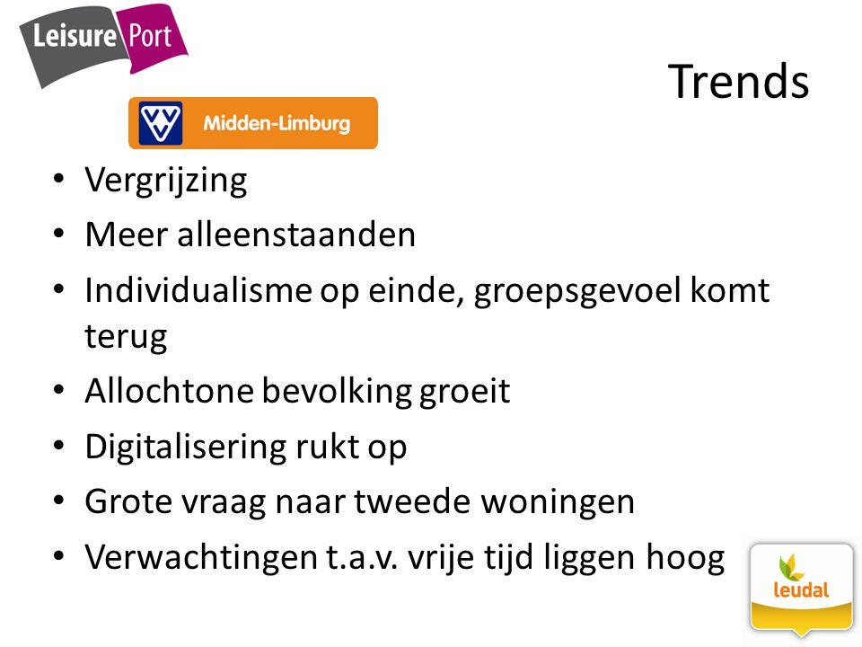 -TV prog.zoals RTL Vaart en koppeling met bijv de Maasstadjes fietsroute in Go Cycling.