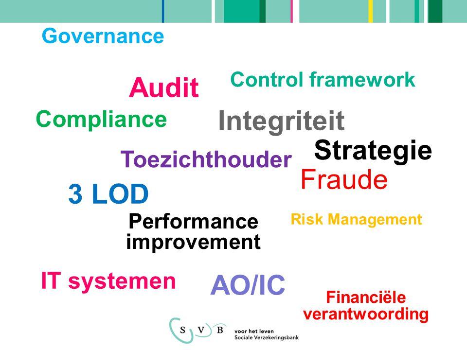 Control framework Governance Compliance Integriteit IT systemen Toezichthouder Risk Management Strategie Performance improvement Financiële verantwoor