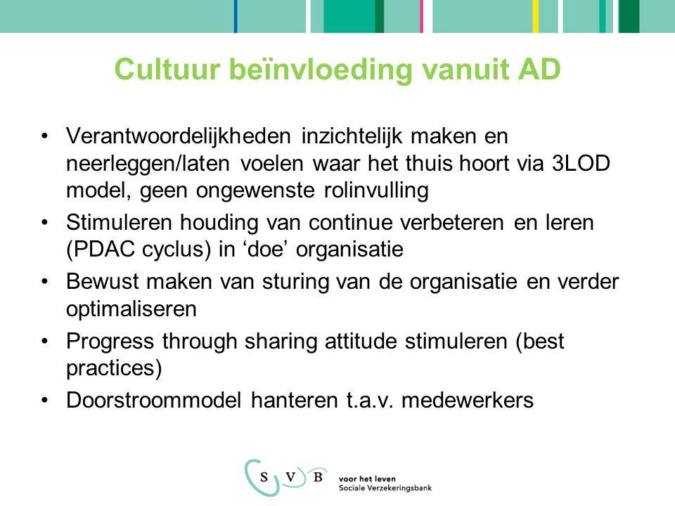 Cultuur beïnvloeding vanuit AD Verantwoordelijkheden inzichtelijk maken en neerleggen/laten voelen waar het thuis hoort via 3LOD model, geen ongewenst