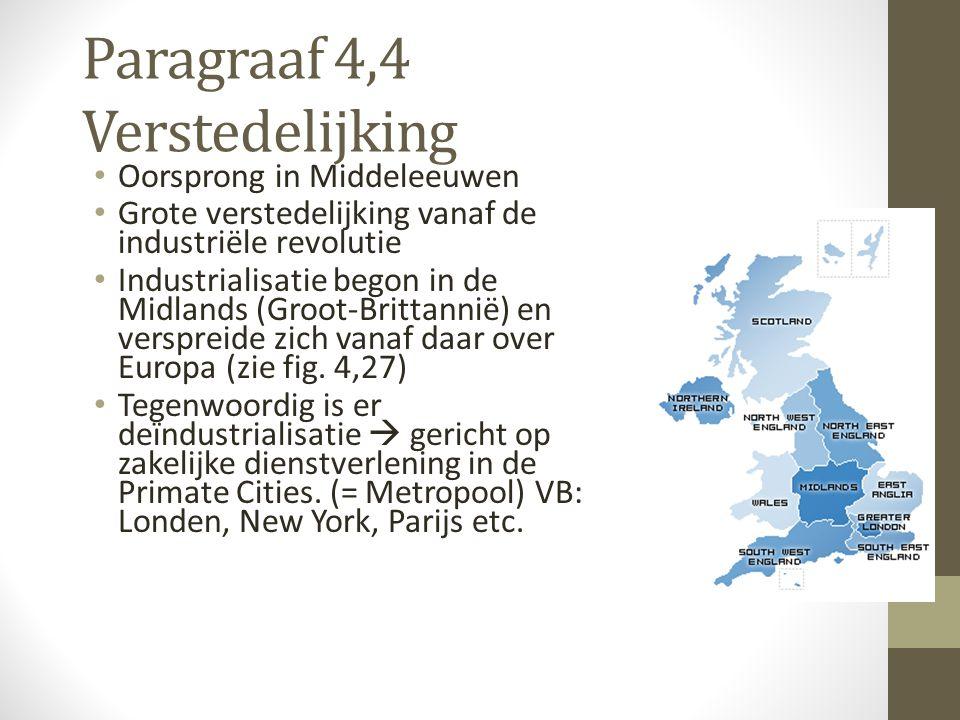 Paragraaf 4,4 Verstedelijking Oorsprong in Middeleeuwen Grote verstedelijking vanaf de industriële revolutie Industrialisatie begon in de Midlands (Groot-Brittannië) en verspreide zich vanaf daar over Europa (zie fig.