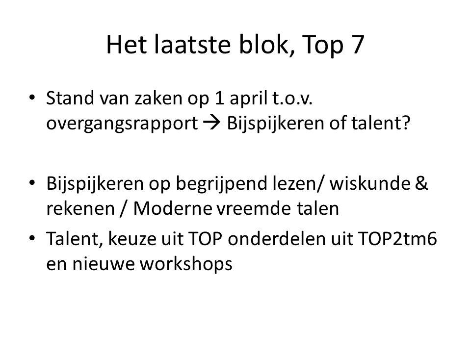 Het laatste blok, Top 7 Stand van zaken op 1 april t.o.v. overgangsrapport  Bijspijkeren of talent? Bijspijkeren op begrijpend lezen/ wiskunde & reke