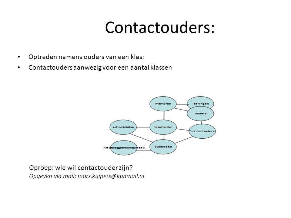 Contactouders: Optreden namens ouders van een klas: Contactouders aanwezig voor een aantal klassen Oproep: wie wil contactouder zijn? Opgeven via mail