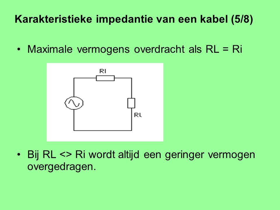Karakteristieke impedantie van een kabel (4/8) Knip een eindig stuk af, vervang de rest door een R = Z 0 De situatie aan de ingang is niet veranderd.