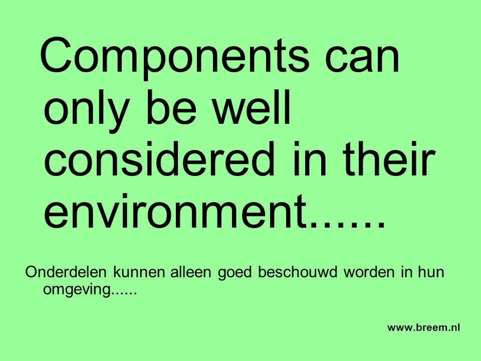 Cables are to be considered as components...... Kabels moeten beschouwd worden als onderdelen...... www.breem.nl