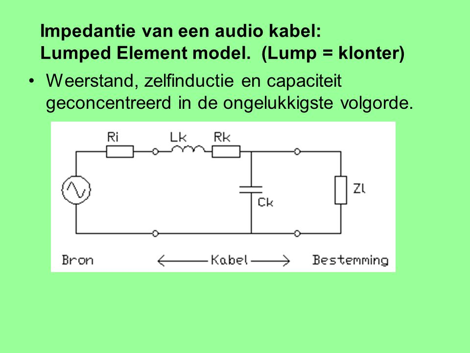 Karakteristieke impedantie van een kabel (8/8) Hoe meet je de Karakteristieke Impedantie? RL te laag, correct, te hoog. Blokgolf ca. 5 MHz, kabellengt