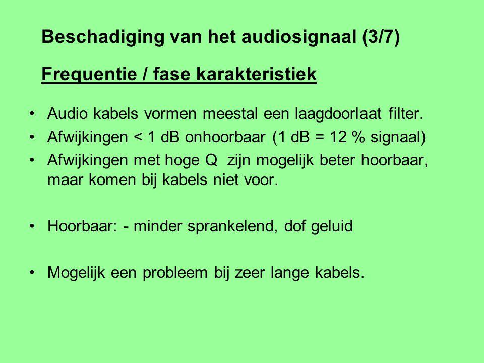 Beschadiging van het audiosignaal (2/7) Verzwakking Voor alle frequenties hetzelfde Meestal uiterst gering: zie spanningsdeler Compenseren met volume