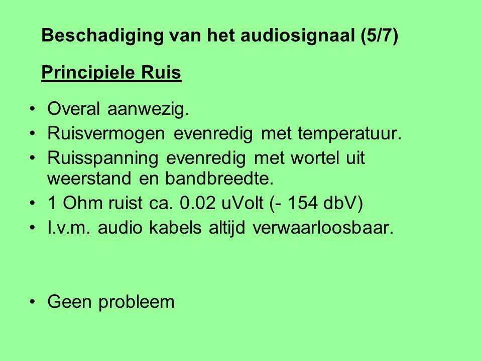 Beschadiging van het audiosignaal (4/7) Intermodulatie / Harmonischen (THD) Veronderstelt dat de weerstand / impedantie van de kabel afhankelijk is va
