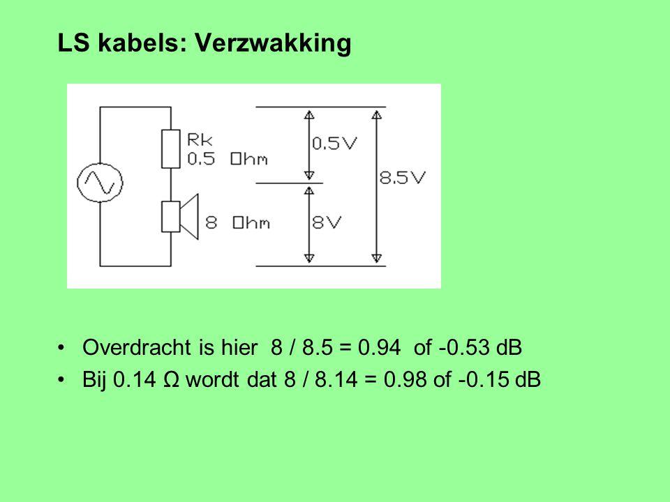 Typisch voorkomen van audio kabels Luidsprekerkabels: - Lage impedantie, flinke stromen, matig lang - Typisch: Bron: < 0.1 Ω, belasting 8 Ω - Vermogen