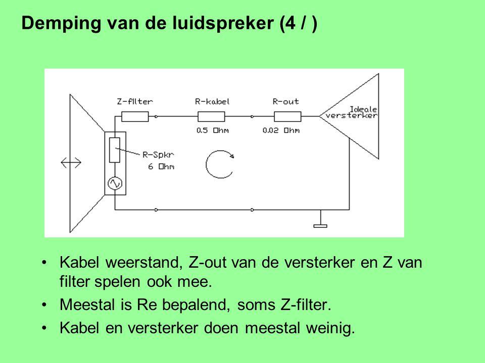 Demping van de luidspreker (3 / ) Eigen weerstand van de luidspreker beperkt het effect van de demping. Eigen weerstand is ~6Ω voor 8Ω luidsprekers.