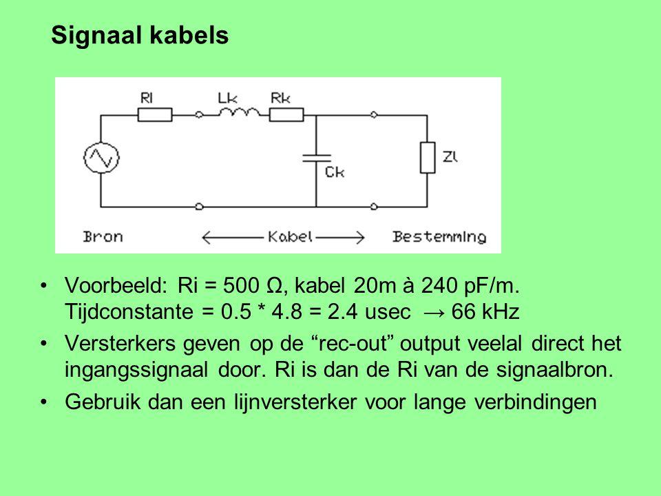 Signaal kabels Ri typisch: < 500 Ω Zl typisch: > 50 kΩ Rk typisch: < 1 Ω Lk typisch: 0.5 uH → 0.062 Ω/m
