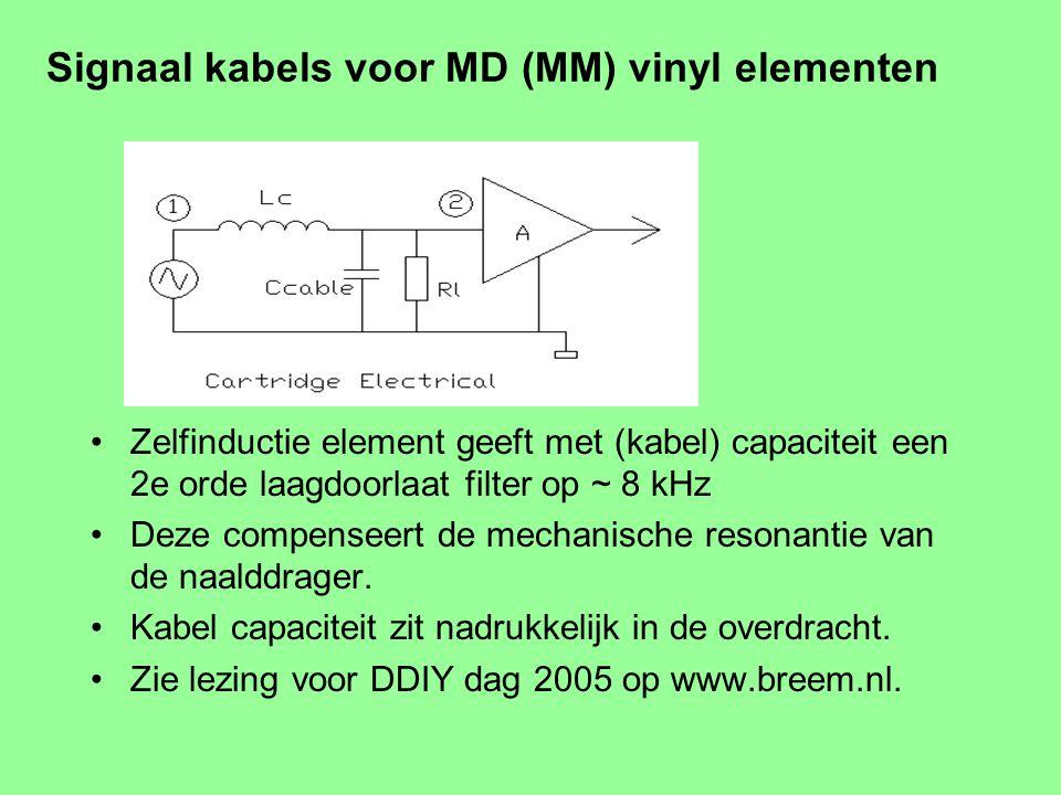 """Signaal kabels Voorbeeld: Ri = 500 Ω, kabel 20m à 240 pF/m. Tijdconstante = 0.5 * 4.8 = 2.4 usec → 66 kHz Versterkers geven op de """"rec-out"""" output vee"""