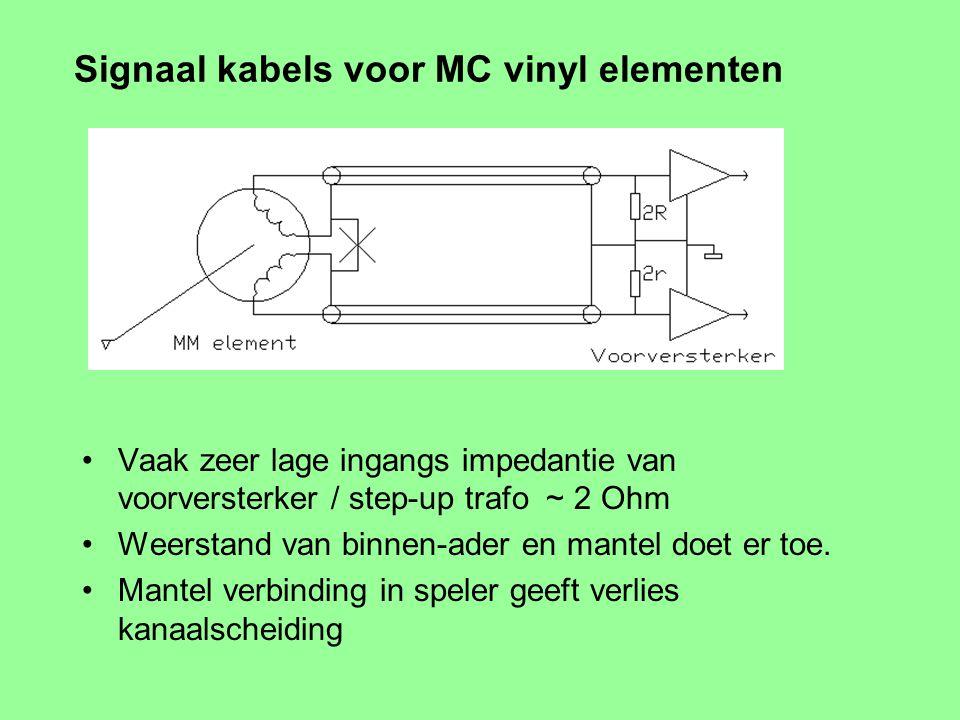 Signaal kabels voor MD (MM) vinyl elementen Zelfinductie element geeft met (kabel) capaciteit een 2e orde laagdoorlaat filter op ~ 8 kHz Deze compense