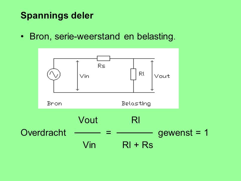 Beschadiging van het audiosignaal (3/7) Frequentie / fase karakteristiek Audio kabels vormen meestal een laagdoorlaat filter.