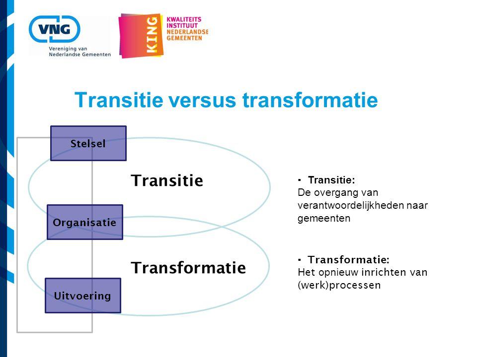 Transitie versus transformatie ▪Transitie: De overgang van verantwoordelijkheden naar gemeenten ▪ Transformatie: Het opnieuw inrichten van (werk)processen Transitie Transformatie Stelsel Uitvoering Organisatie
