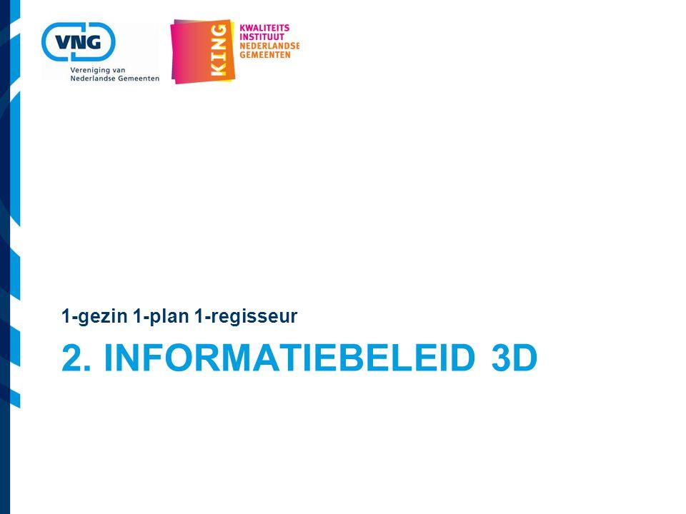 2. INFORMATIEBELEID 3D 1-gezin 1-plan 1-regisseur
