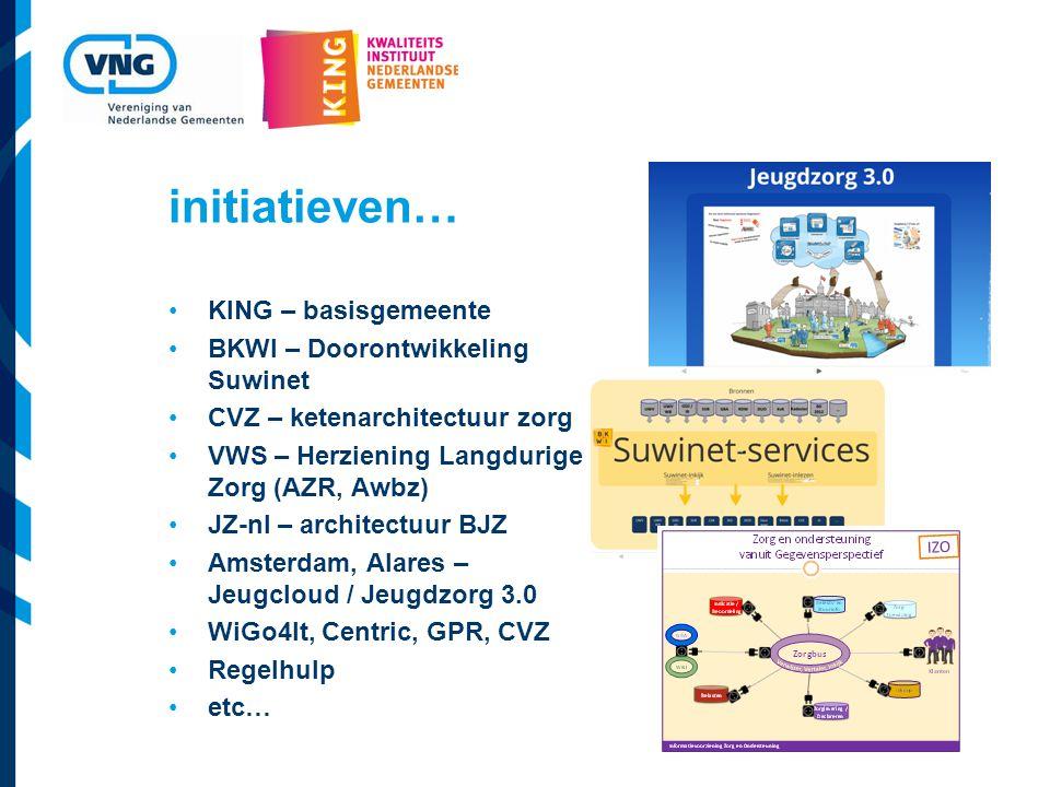 initiatieven… KING – basisgemeente BKWI – Doorontwikkeling Suwinet CVZ – ketenarchitectuur zorg VWS – Herziening Langdurige Zorg (AZR, Awbz) JZ-nl – architectuur BJZ Amsterdam, Alares – Jeugcloud / Jeugdzorg 3.0 WiGo4It, Centric, GPR, CVZ Regelhulp etc…