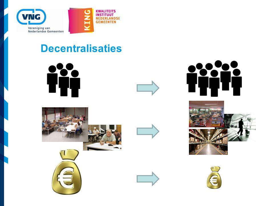 Zie de website KING onder 'decentralisaties' voor informatie over VISD Vragen en opmerkingen/contact: Domingo Peeters 06 1084 4774 - domingo.peeters@kinggemeenten.nl 39