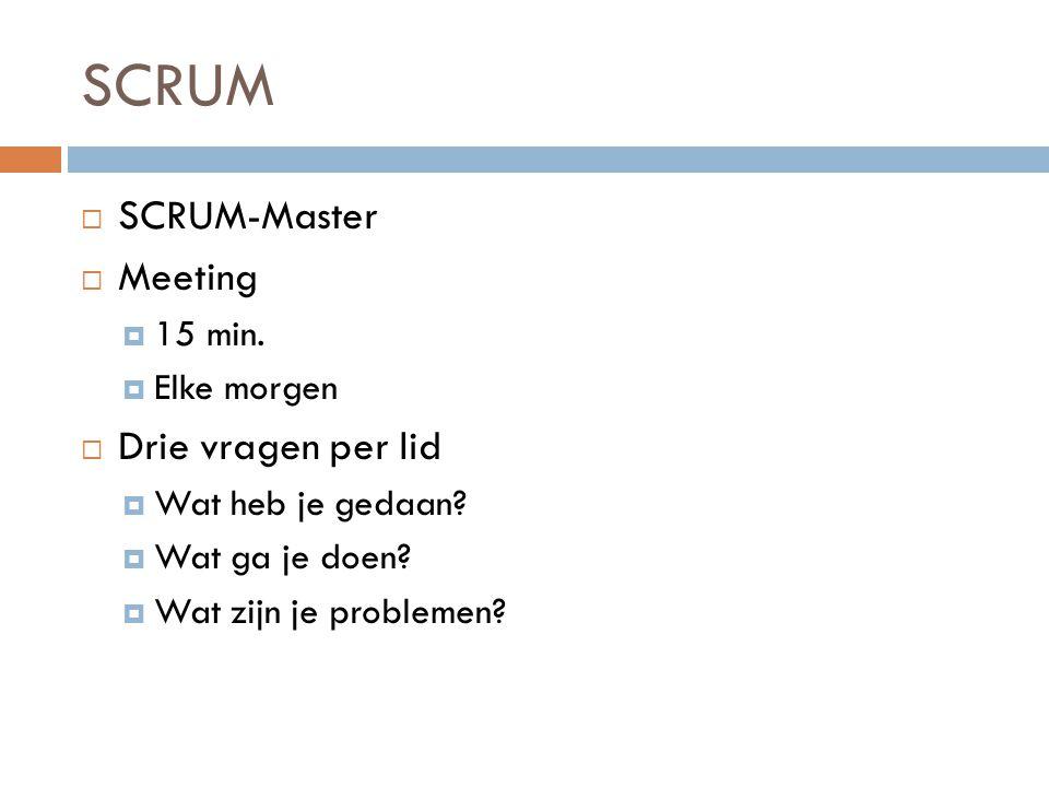 SCRUM  SCRUM-Master  Meeting  15 min.  Elke morgen  Drie vragen per lid  Wat heb je gedaan?  Wat ga je doen?  Wat zijn je problemen?
