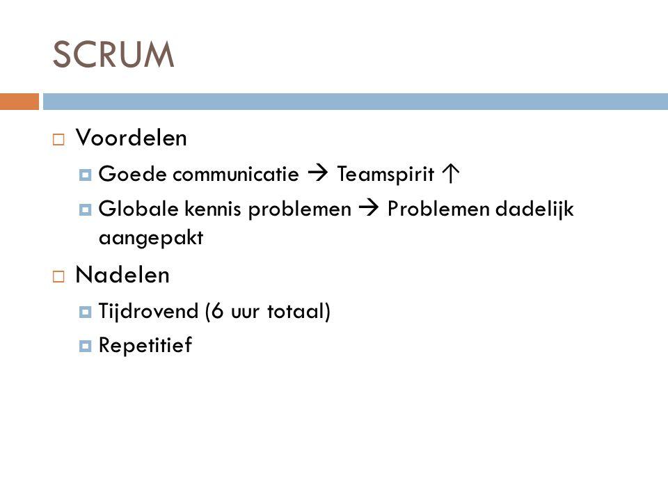 SCRUM  Voordelen  Goede communicatie  Teamspirit ↑  Globale kennis problemen  Problemen dadelijk aangepakt  Nadelen  Tijdrovend (6 uur totaal)