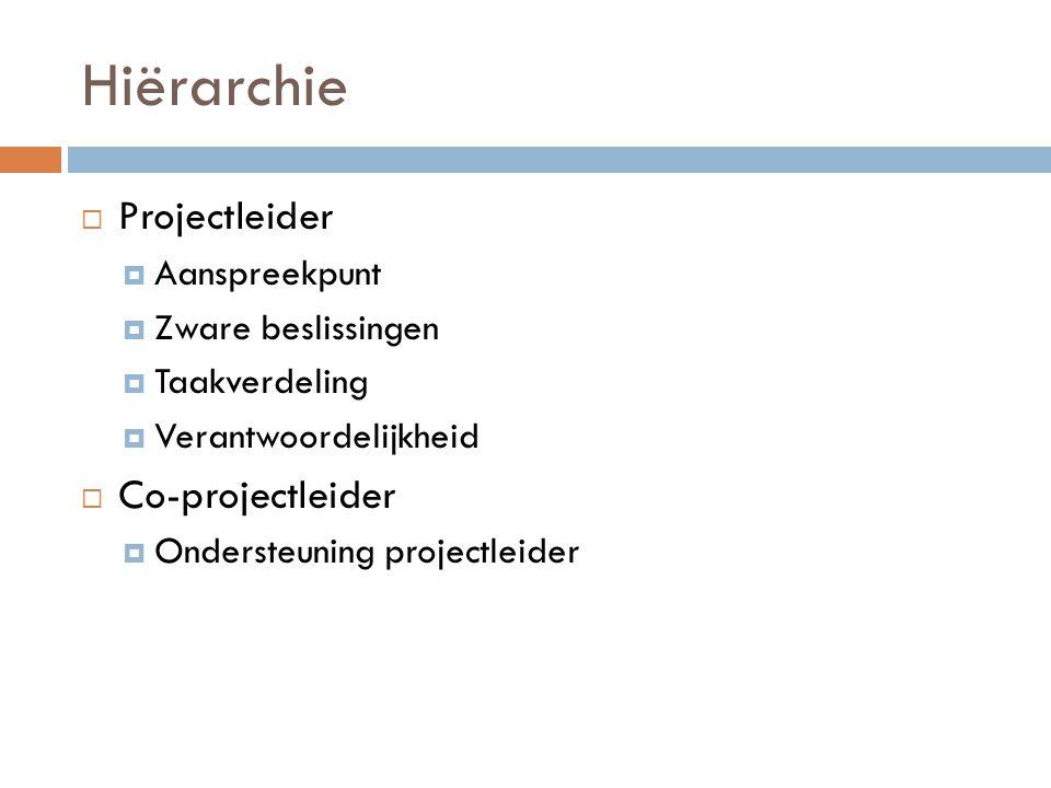 Hiërarchie  Projectleider  Aanspreekpunt  Zware beslissingen  Taakverdeling  Verantwoordelijkheid  Co-projectleider  Ondersteuning projectleide