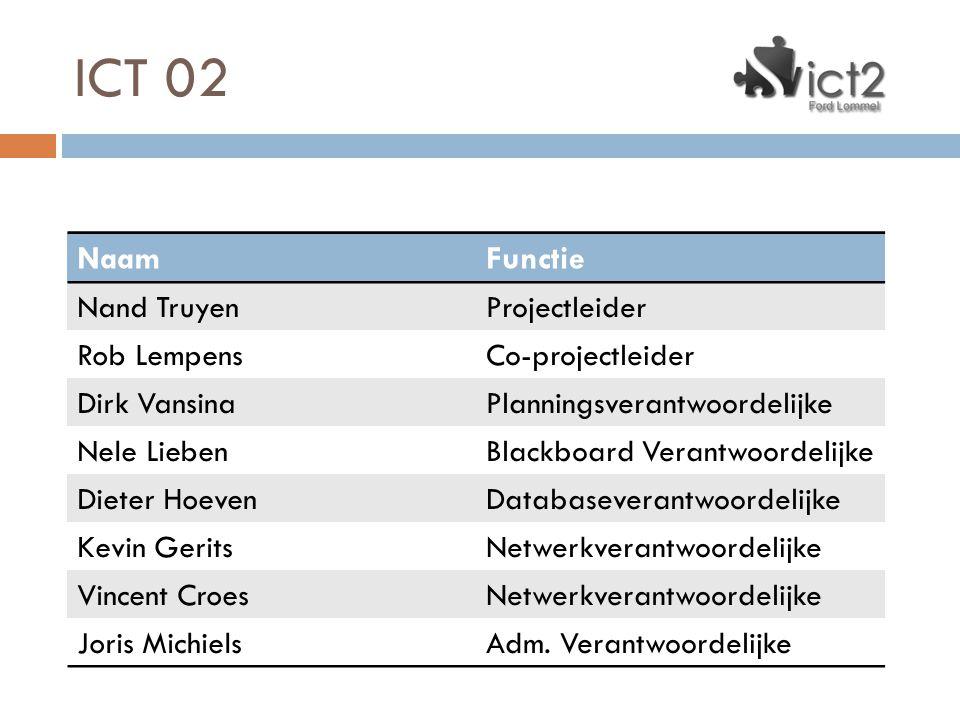 ICT 02 NaamFunctie Nand TruyenProjectleider Rob LempensCo-projectleider Dirk VansinaPlanningsverantwoordelijke Nele LiebenBlackboard Verantwoordelijke