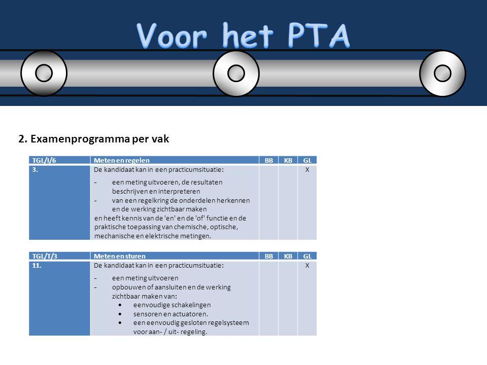 2. Examenprogramma per vak TGL/I/6Meten en regelenBBKBGL 3. De kandidaat kan in een practicumsituatie: - een meting uitvoeren, de resultaten beschrijv