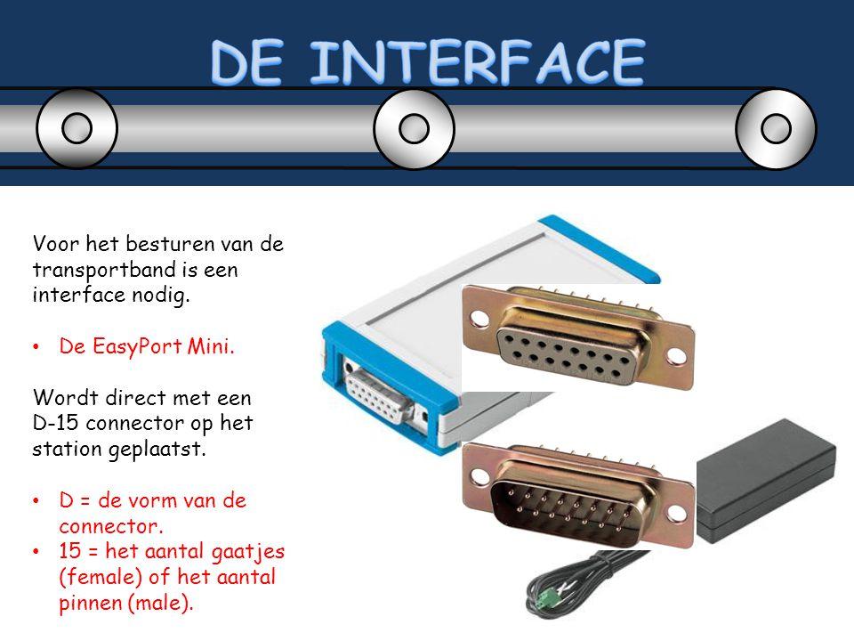 Voor het besturen van de transportband is een interface nodig.