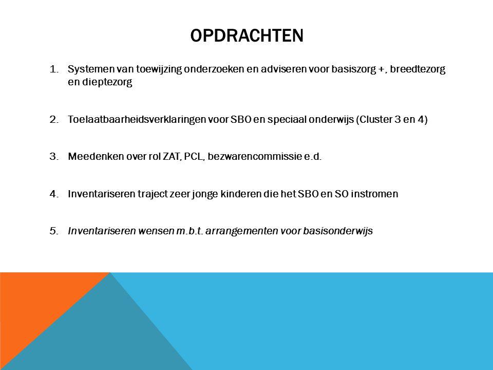 OPDRACHTEN 1.Systemen van toewijzing onderzoeken en adviseren voor basiszorg +, breedtezorg en dieptezorg 2.Toelaatbaarheidsverklaringen voor SBO en s