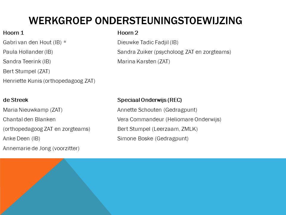 WERKGROEP ONDERSTEUNINGSTOEWIJZING Hoorn 1Hoorn 2 Gabri van den Hout (IB) * Dieuwke Tadic Fadjil (IB) Paula Hollander (IB)Sandra Zuiker (psycholoog ZA